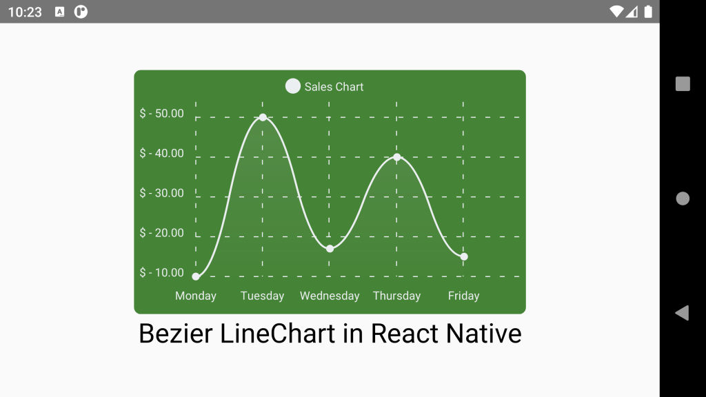 Example of Creating Bezier Chart in React Native iOS Android