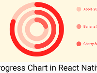 Create Rounded Circular Progress Chart in React Native